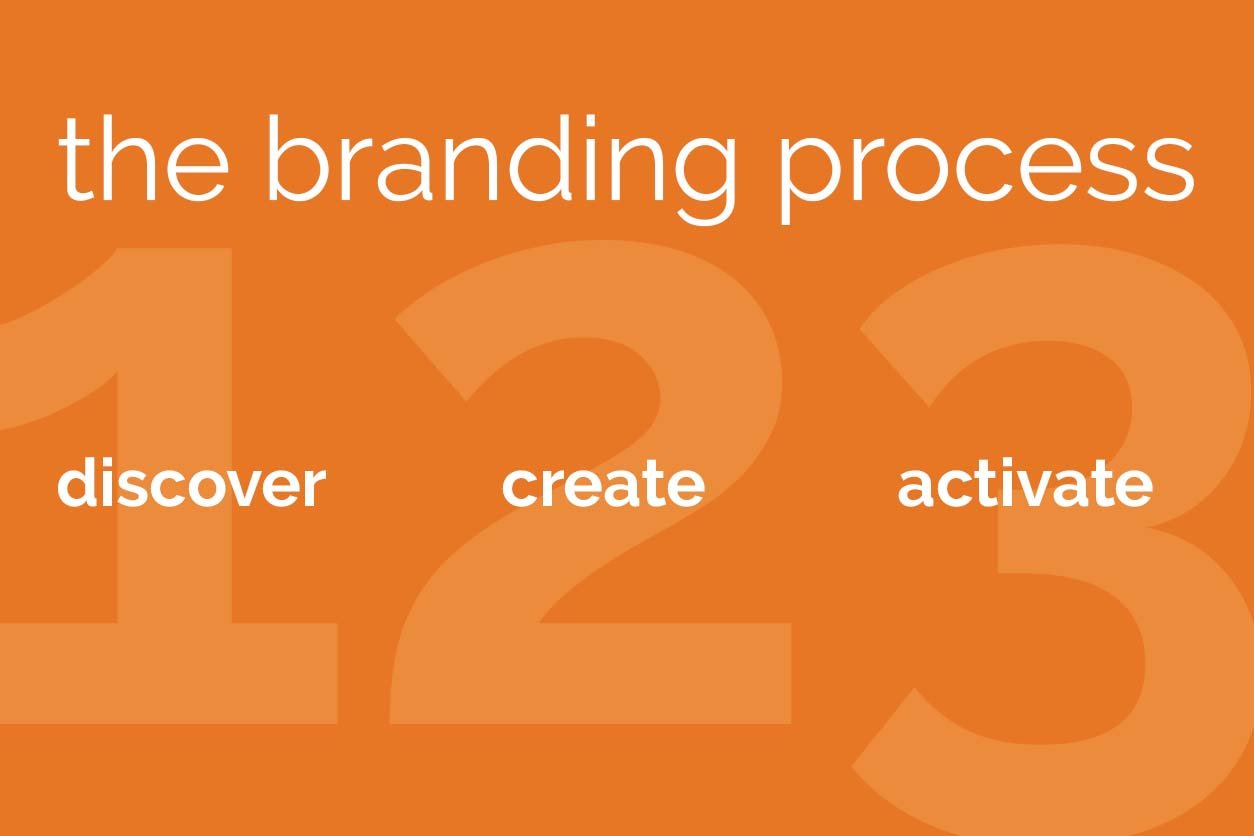 Activate your new brand identity