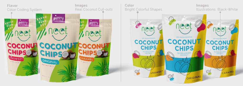 Focus Groups using two designs for a new Coconut Chip CPG product made by need